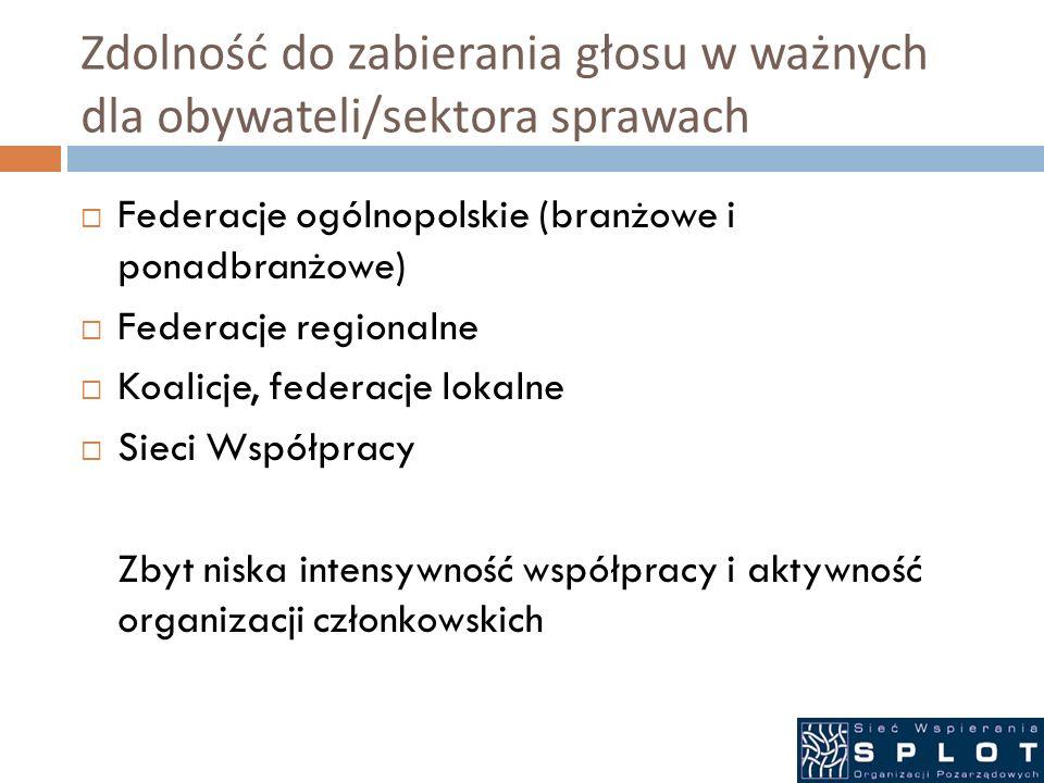 Zdolność do zabierania głosu w ważnych dla obywateli/sektora sprawach Federacje ogólnopolskie (branżowe i ponadbranżowe) Federacje regionalne Koalicje