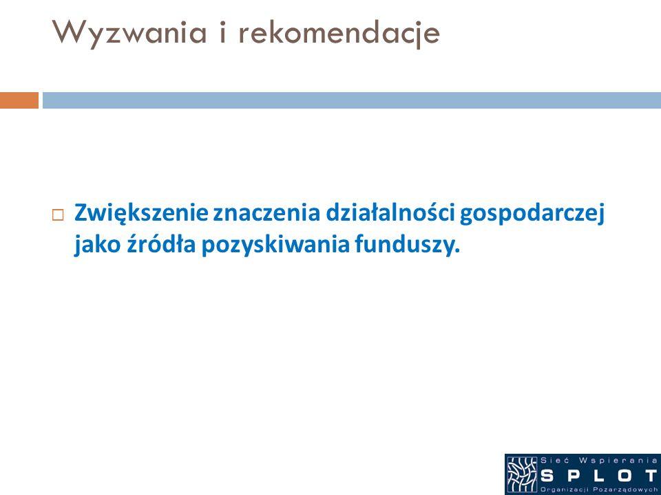 Wyzwania i rekomendacje Zwiększenie znaczenia działalności gospodarczej jako źródła pozyskiwania funduszy.