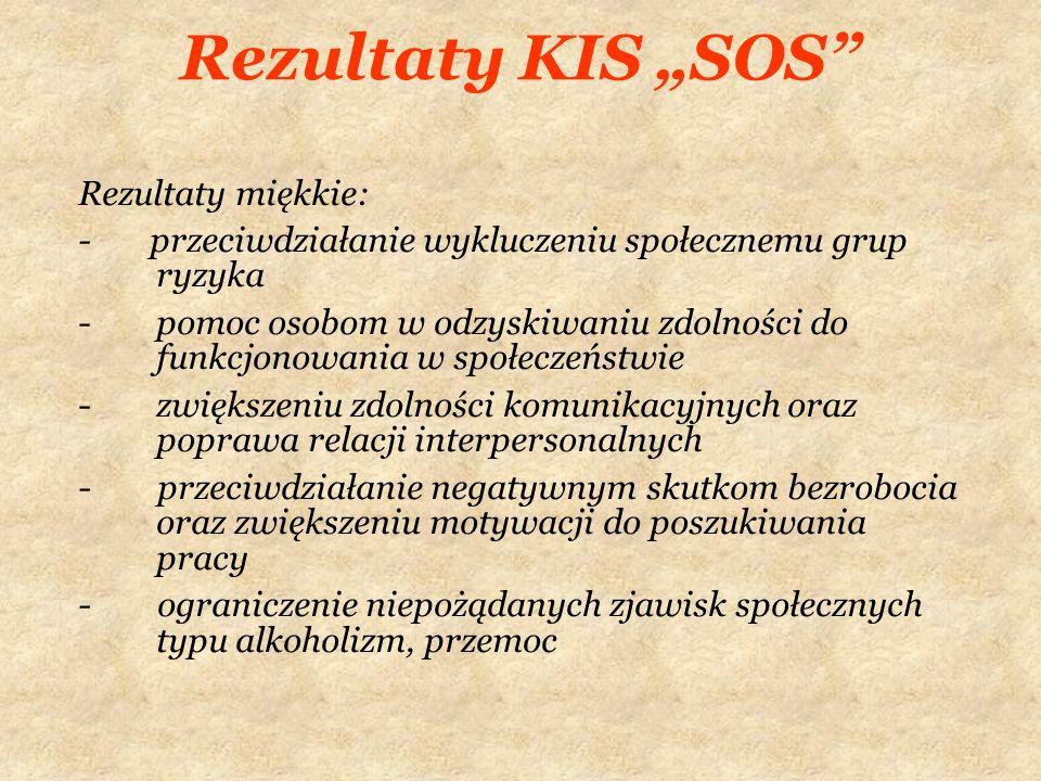 Rezultaty KIS SOS Rezultaty miękkie: - przeciwdziałanie wykluczeniu społecznemu grup ryzyka -pomoc osobom w odzyskiwaniu zdolności do funkcjonowania w