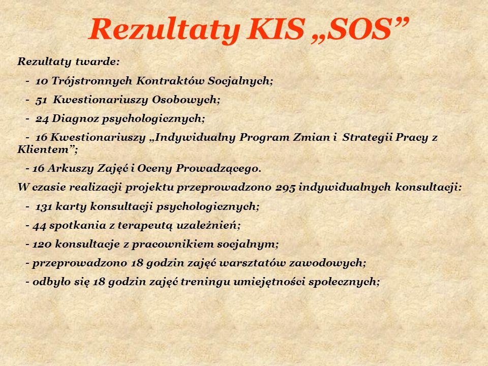 Rezultaty KIS SOS Rezultaty twarde: - 10 Trójstronnych Kontraktów Socjalnych; - 51 Kwestionariuszy Osobowych; - 24 Diagnoz psychologicznych; - 16 Kwes