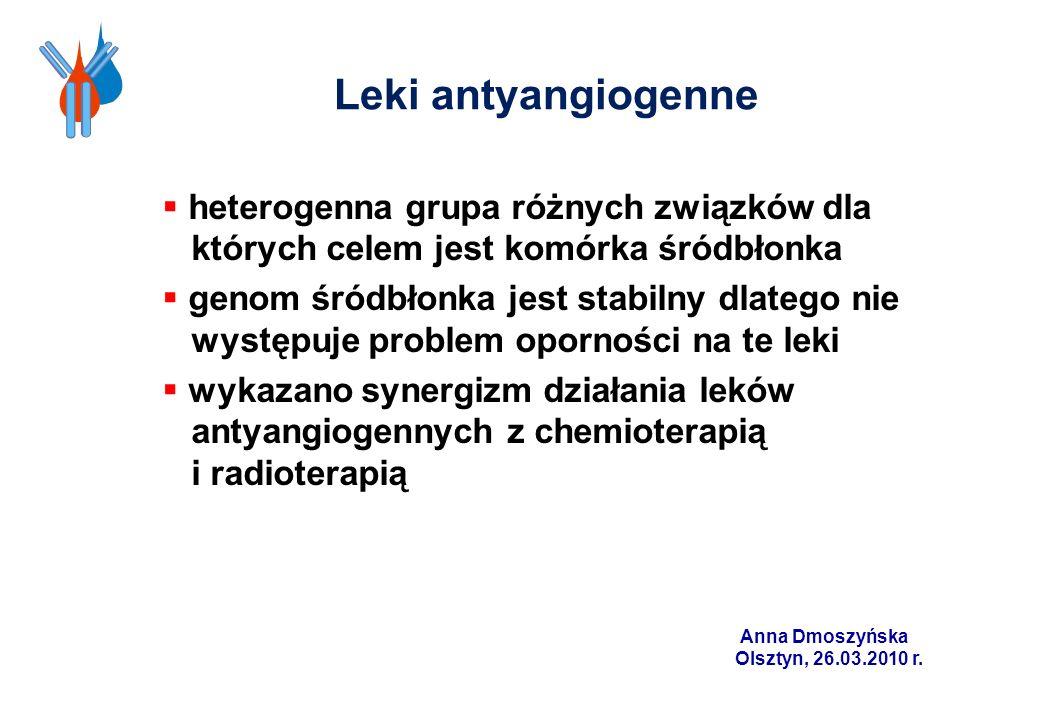 Leki antyangiogenne heterogenna grupa różnych związków dla których celem jest komórka śródbłonka genom śródbłonka jest stabilny dlatego nie występuje