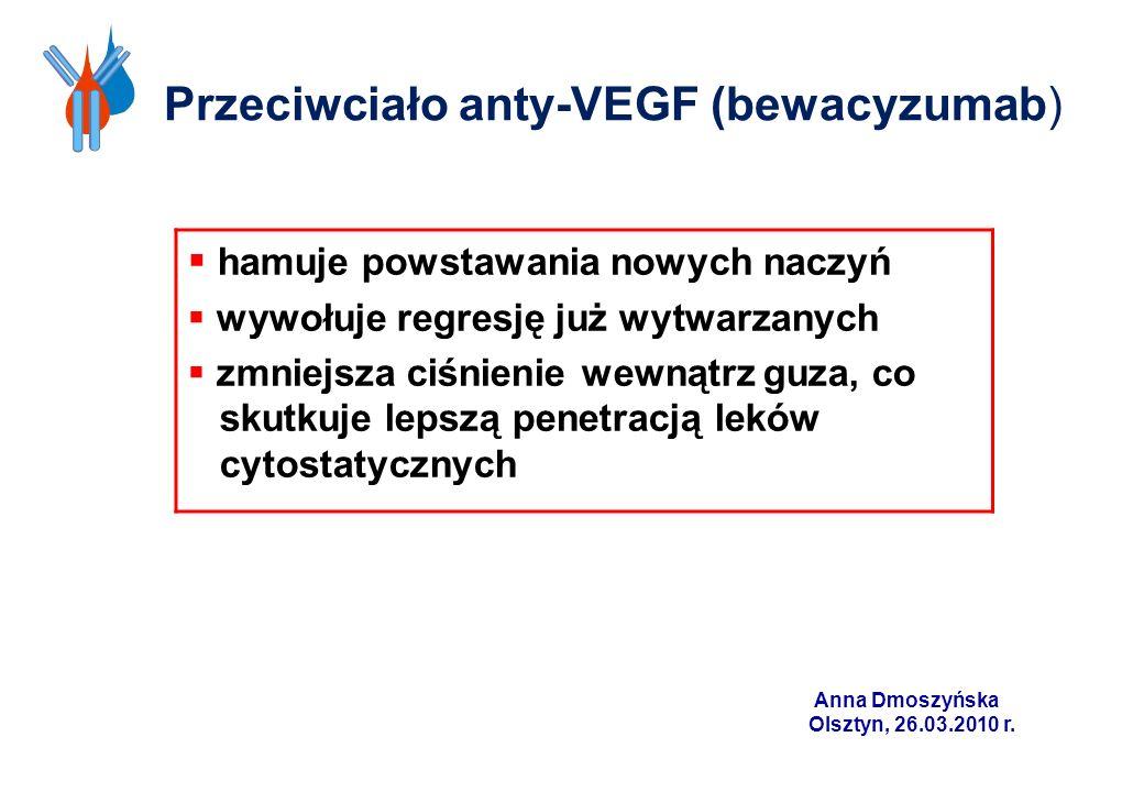 Przeciwciało anty-VEGF (bewacyzumab) hamuje powstawania nowych naczyń wywołuje regresję już wytwarzanych zmniejsza ciśnienie wewnątrz guza, co skutkuj