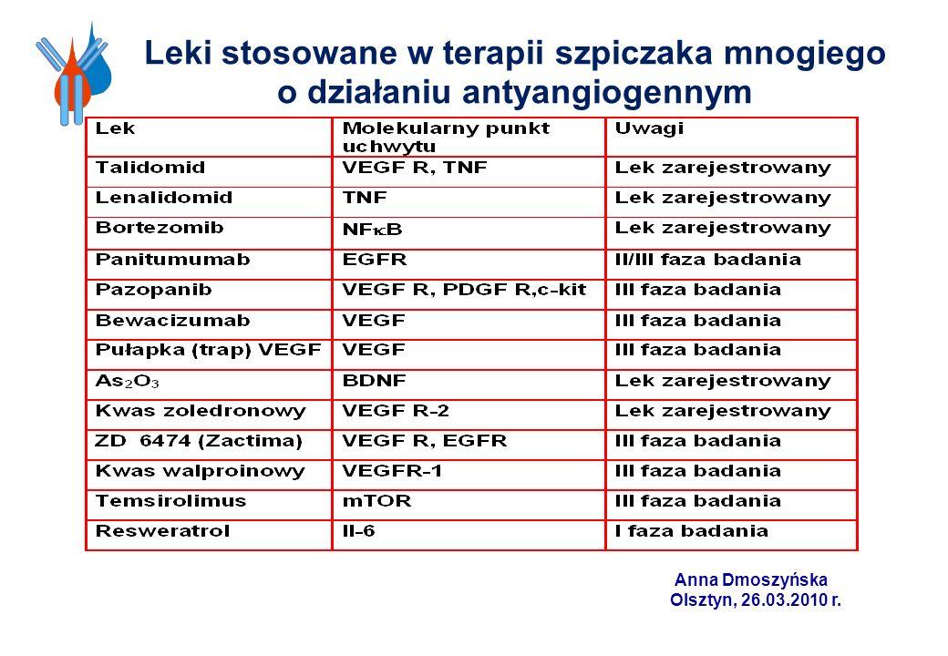 Leki stosowane w terapii szpiczaka mnogiego o działaniu antyangiogennym Anna Dmoszyńska Olsztyn, 26.03.2010 r.