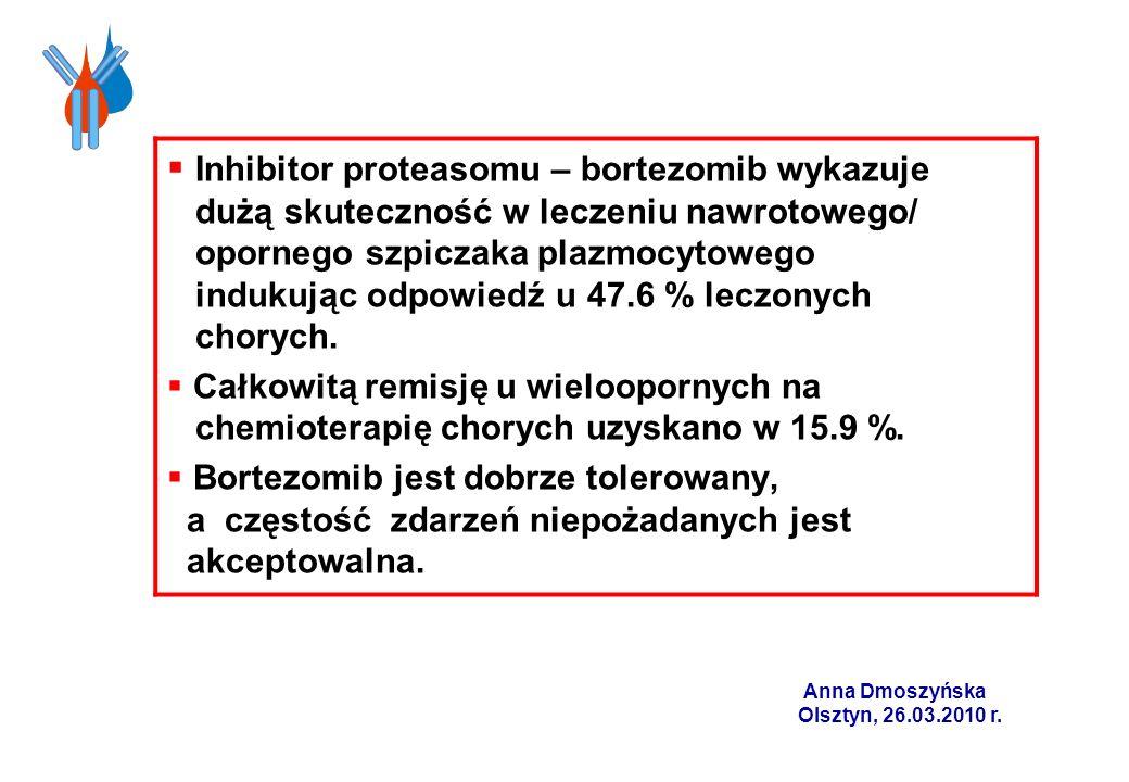 Inhibitor proteasomu – bortezomib wykazuje dużą skuteczność w leczeniu nawrotowego/ opornego szpiczaka plazmocytowego indukując odpowiedź u 47.6 % lec