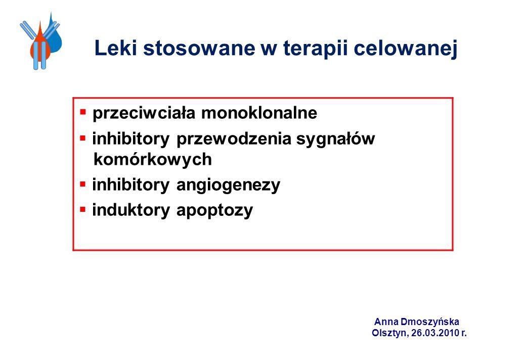 Leki stosowane w terapii celowanej przeciwciała monoklonalne inhibitory przewodzenia sygnałów komórkowych inhibitory angiogenezy induktory apoptozy An