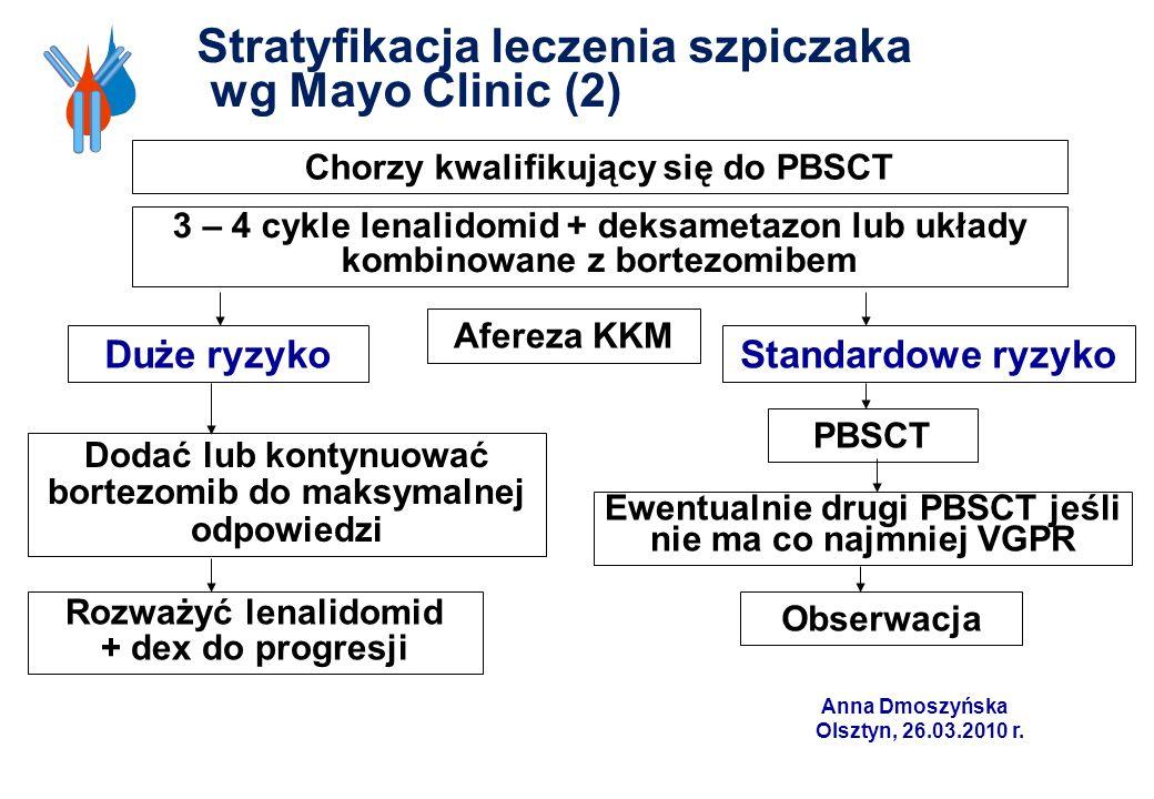 Stratyfikacja leczenia szpiczaka wg Mayo Clinic (2) Chorzy kwalifikujący się do PBSCT 3 – 4 cykle lenalidomid + deksametazon lub układy kombinowane z