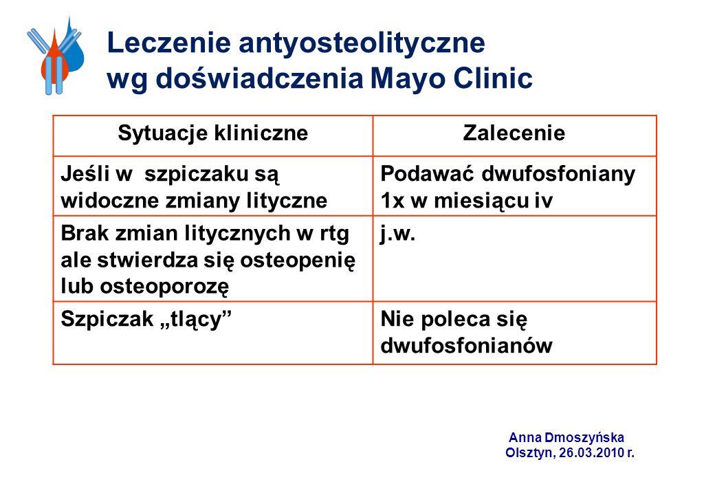 Leczenie antyosteolityczne wg doświadczenia Mayo Clinic Sytuacje kliniczneZalecenie Jeśli w szpiczaku są widoczne zmiany lityczne Podawać dwufosfonian