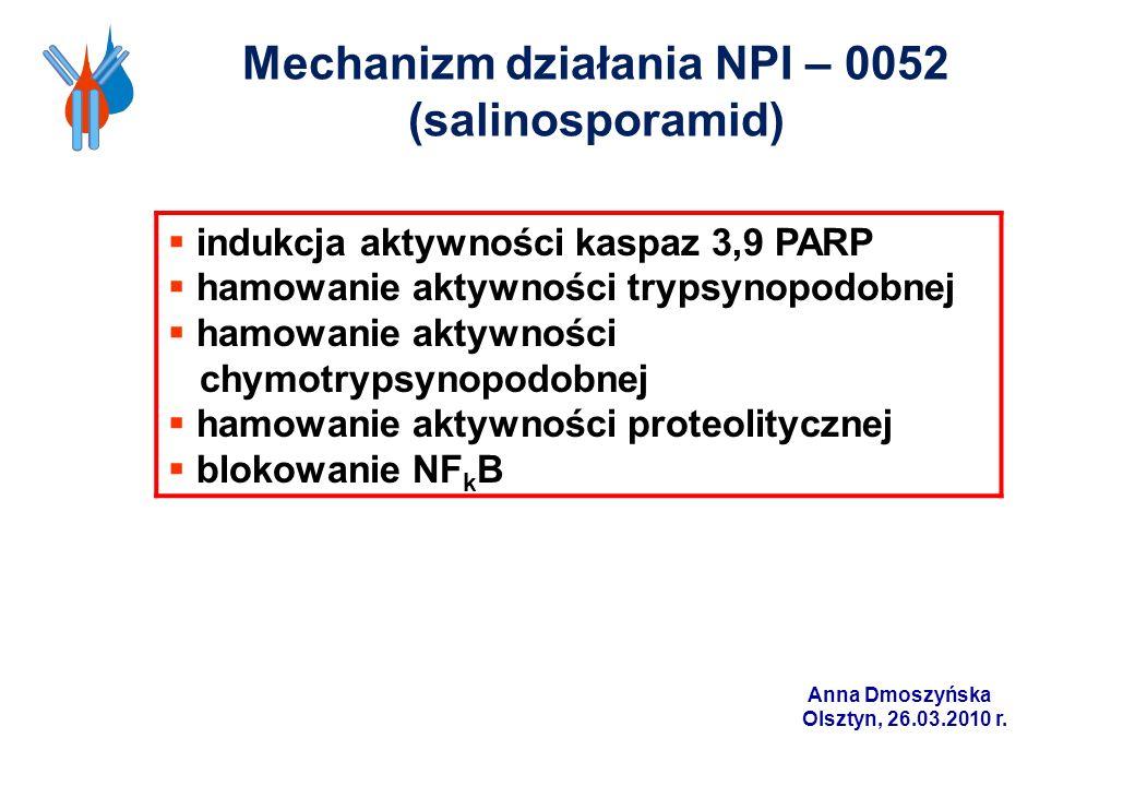 indukcja aktywności kaspaz 3,9 PARP hamowanie aktywności trypsynopodobnej hamowanie aktywności chymotrypsynopodobnej hamowanie aktywności proteolitycz