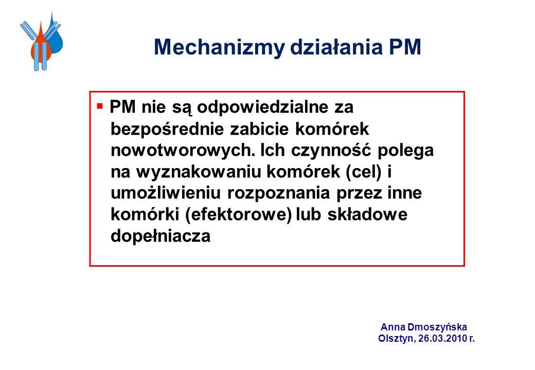 Mechanizmy działania PM PM nie są odpowiedzialne za bezpośrednie zabicie komórek nowotworowych. Ich czynność polega na wyznakowaniu komórek (cel) i um