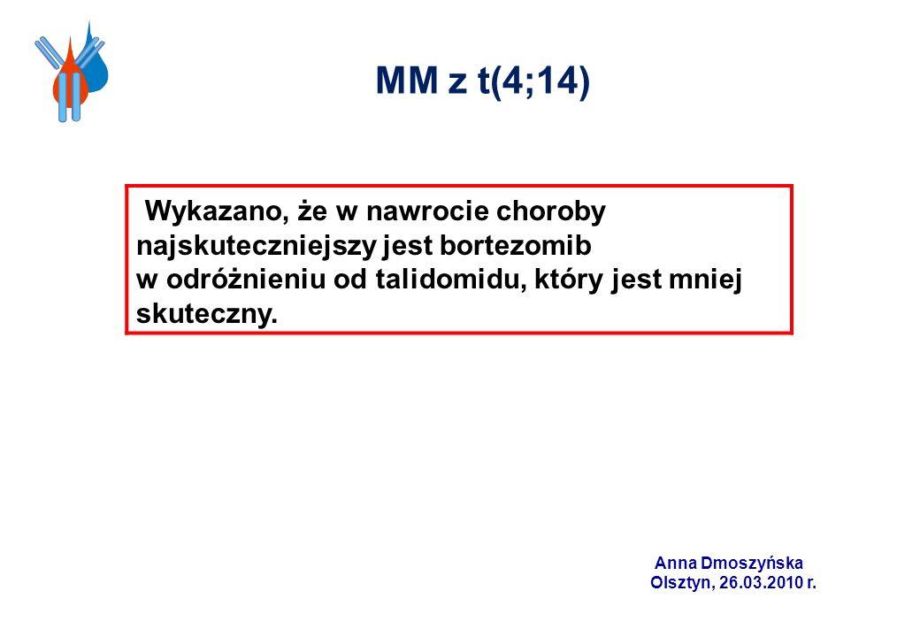 Wykazano, że w nawrocie choroby najskuteczniejszy jest bortezomib w odróżnieniu od talidomidu, który jest mniej skuteczny. MM z t(4;14) Anna Dmoszyńsk