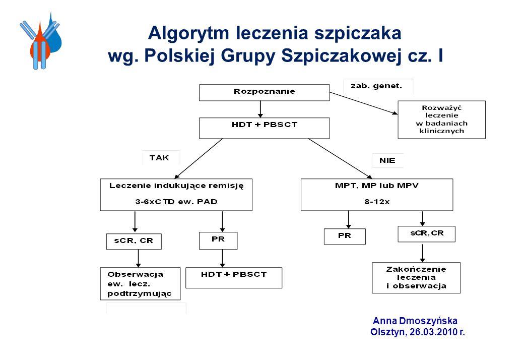 Algorytm leczenia szpiczaka wg. Polskiej Grupy Szpiczakowej cz. I Anna Dmoszyńska Olsztyn, 26.03.2010 r.