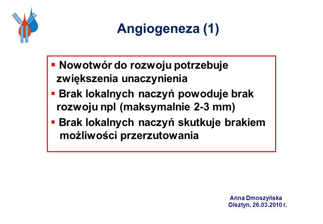 Angiogeneza (1) Nowotwór do rozwoju potrzebuje zwiększenia unaczynienia Brak lokalnych naczyń powoduje brak rozwoju npl (maksymalnie 2-3 mm) Brak loka