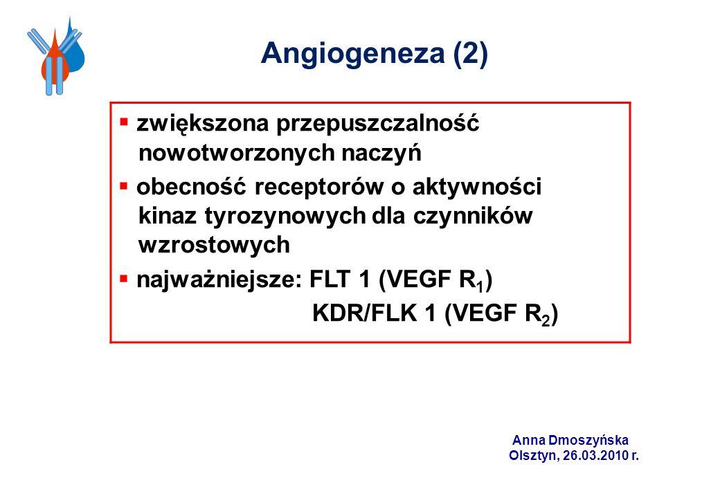 Angiogeneza (2) zwiększona przepuszczalność nowotworzonych naczyń obecność receptorów o aktywności kinaz tyrozynowych dla czynników wzrostowych najważ