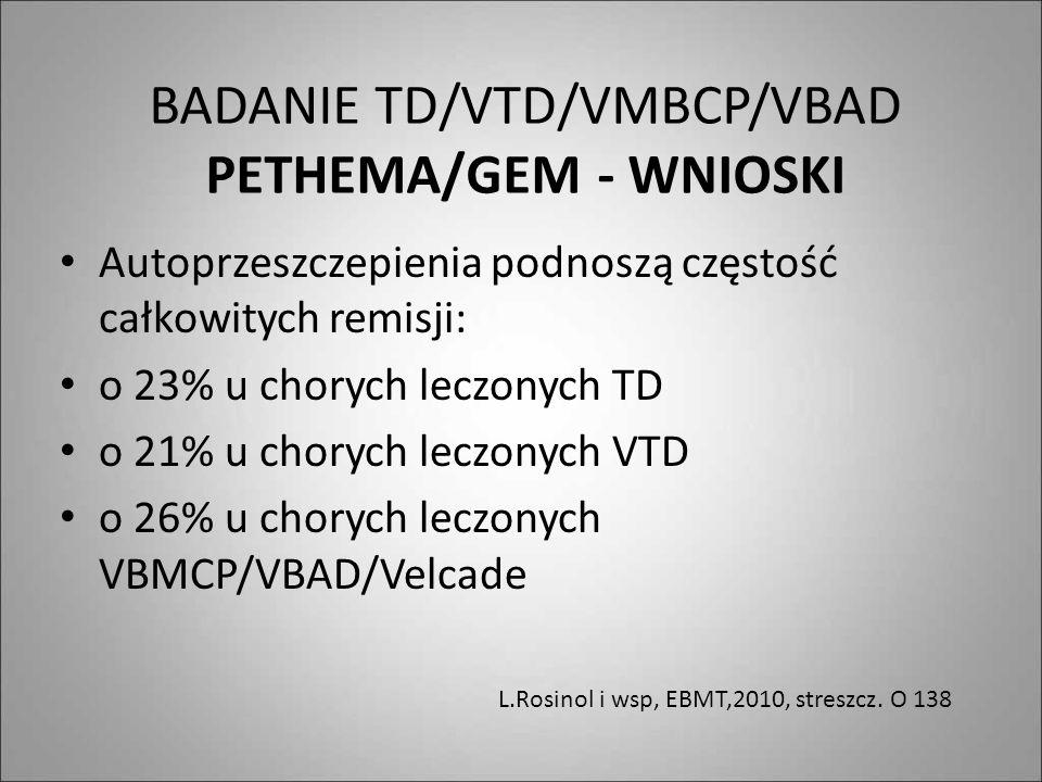 BADANIE TD/VTD/VMBCP/VBAD PETHEMA/GEM - WNIOSKI Autoprzeszczepienia podnoszą częstość całkowitych remisji: o 23% u chorych leczonych TD o 21% u choryc