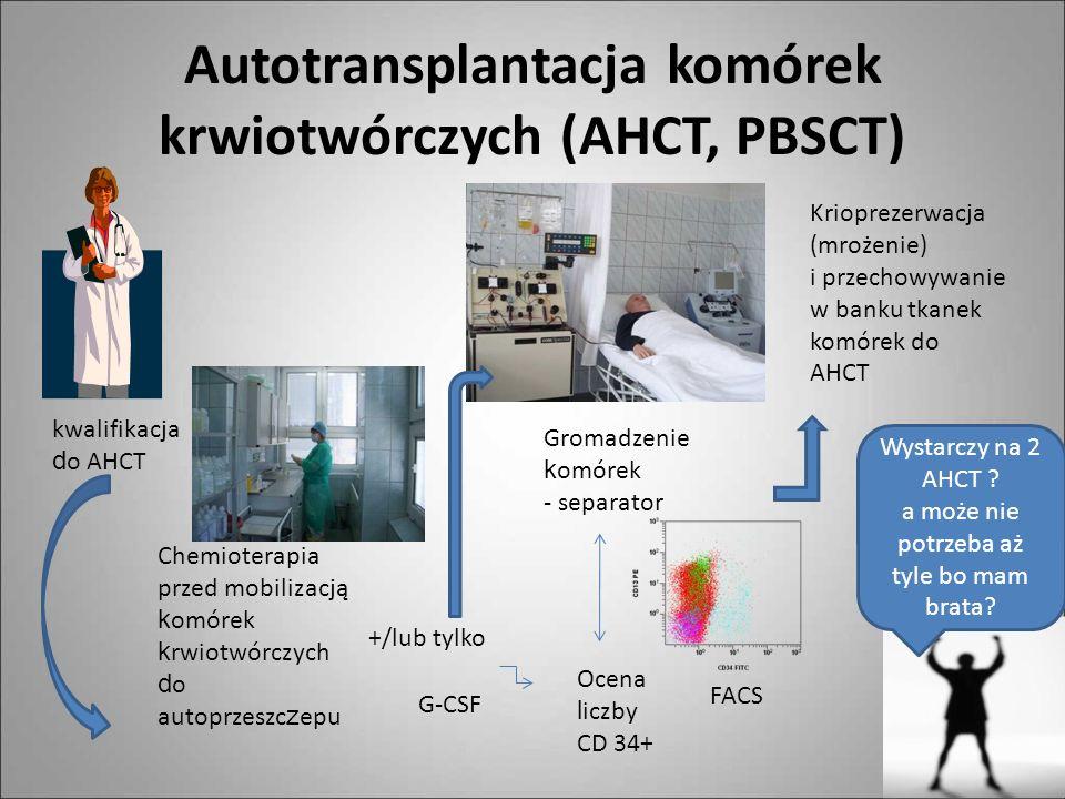 Autotransplantacja komórek krwiotwórczych (AHCT, PBSCT) kwalifikacja d o AHCT Chemioterapia przed mobilizacją k omórek k rwiotwórczych d o autoprzeszc