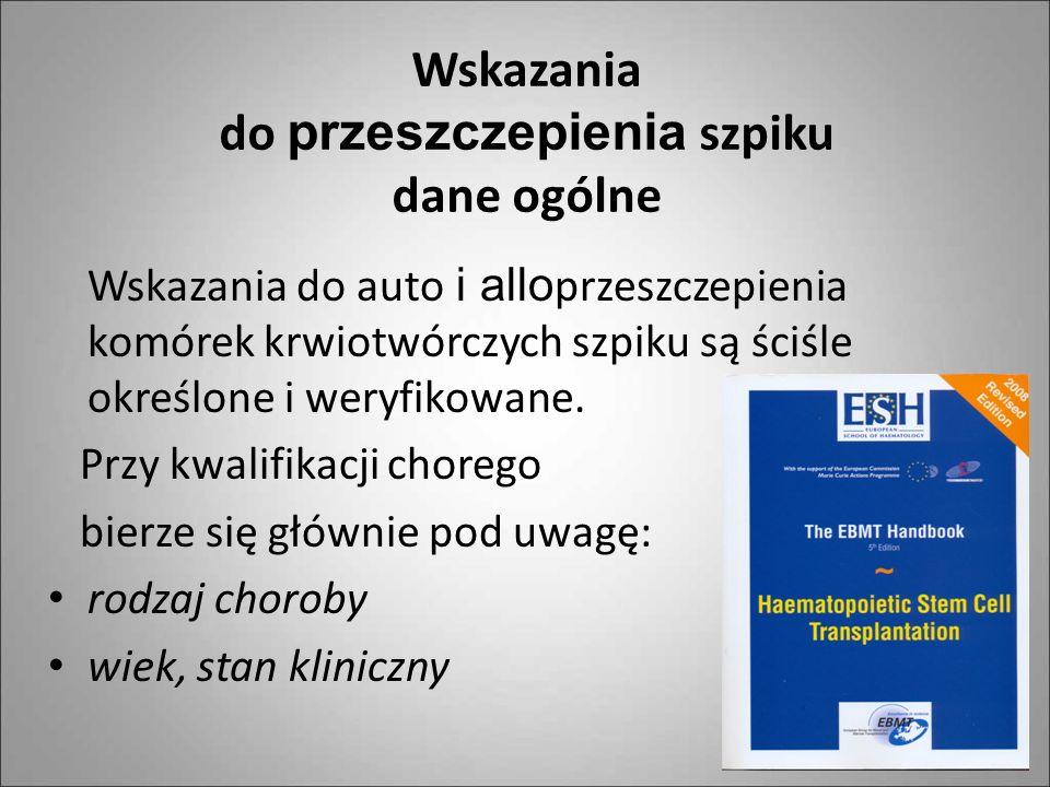 Wskazania do przeszczepienia szpiku dane ogólne Wskazania do auto i allo przeszczepienia komórek krwiotwórczych szpiku są ściśle określone i weryfikow