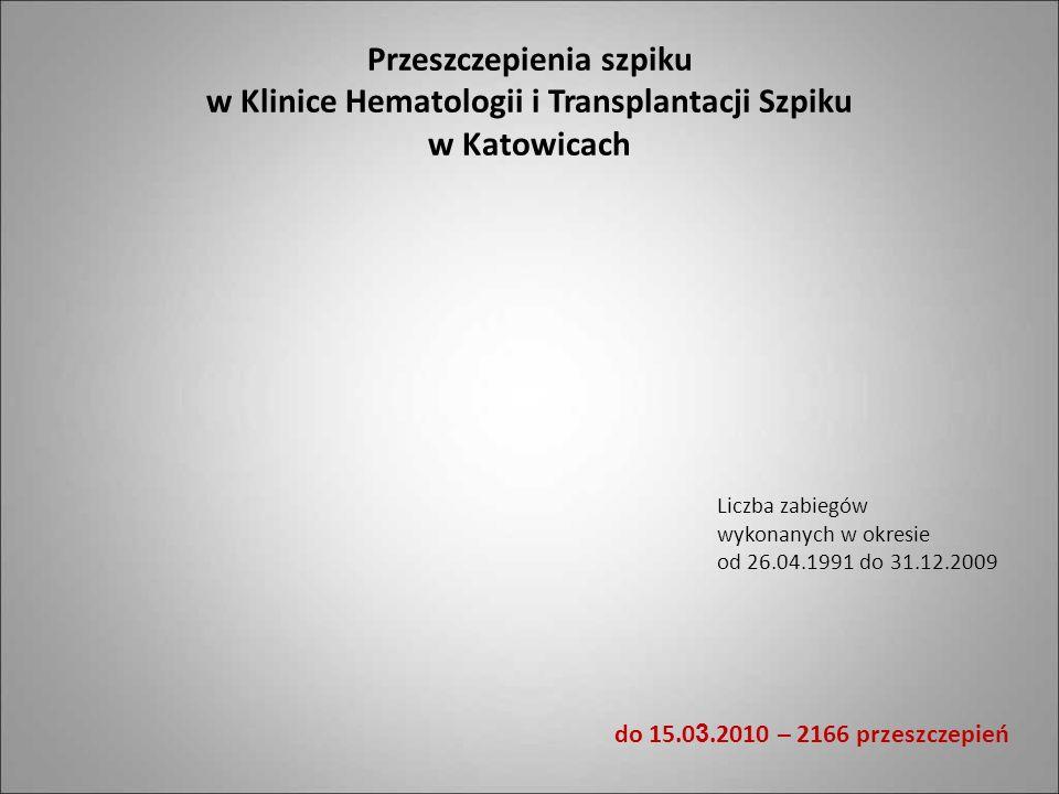 Przeszczepienia szpiku w Klinice Hematologii i Transplantacji Szpiku w Katowicach Liczba zabiegów wykonanych w okresie od 26.04.1991 do 31.12.2009 do