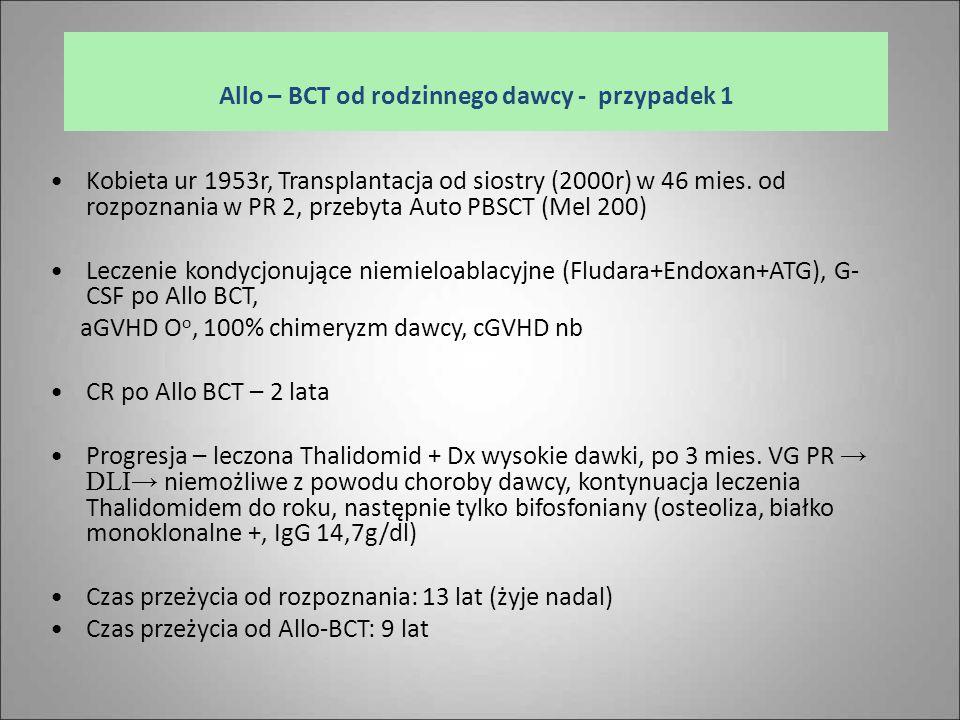 Allo – BCT od rodzinnego dawcy - przypadek 1 Kobieta ur 1953r, Transplantacja od siostry (2000r) w 46 mies. od rozpoznania w PR 2, przebyta Auto PBSCT