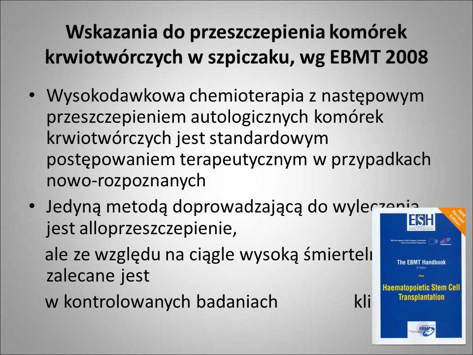Wskazania do przeszczepienia komórek krwiotwórczych w szpiczaku, wg EBMT 2008 Wysokodawkowa chemioterapia z następowym przeszczepieniem autologicznych