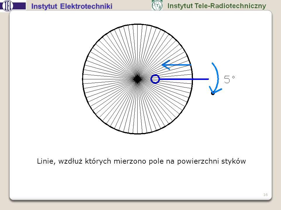 Linie, wzdłuż których mierzono pole na powierzchni styków 16