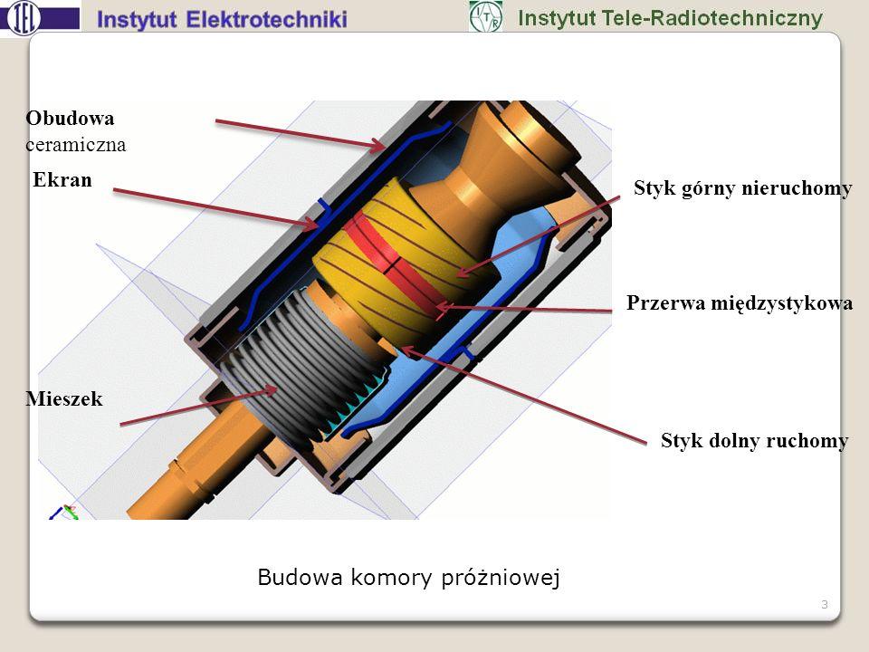 Budowa komory próżniowej Obudowa ceramiczna Mieszek Styk górny nieruchomy Przerwa międzystykowa Styk dolny ruchomy Ekran 3