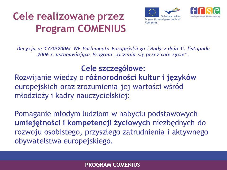 Cele realizowane przez Program COMENIUS Cele operacyjne: Poprawa pod względem jakościowym i ilościowym partnerstw między szkołami oraz mobilności, w której uczestniczą uczniowie i kadra nauczycielska z różnych państw członkowskich, tak aby objąć wspólnymi działaniami w okresie trwania programu przynajmniej 3 miliony uczniów; Zachęcanie do nauki nowożytnych języków obcych; Wspieranie tworzenia innowacyjnych i opartych na technologiach informacyjno-komunikacyjnych (TIK) treści, usług, metodologii uczenia; Wzmacnianie jakości i wymiaru europejskiego kształcenia nauczycieli; Wspieranie poprawy metod dydaktycznych i zarządzania szkołami; PROGRAM COMENIUS