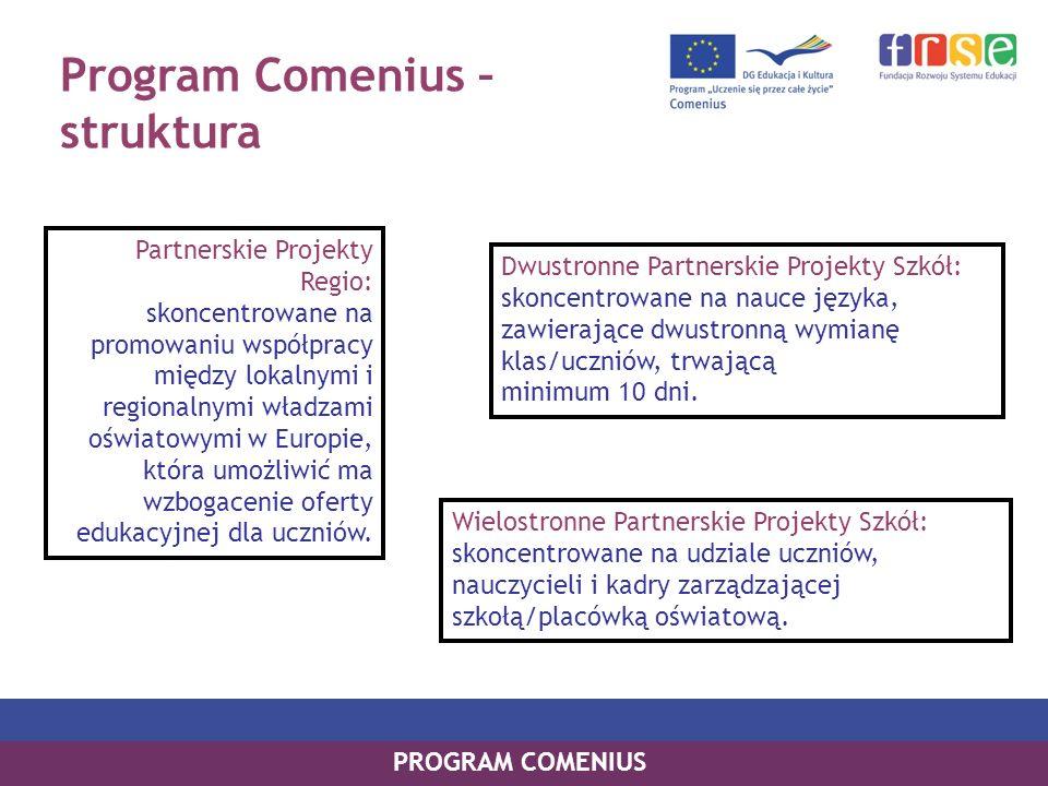 Program Comenius – struktura PROGRAM COMENIUS Asystentura Comeniusa: praktyki zawodowe studentów kierunków pedagogicznych realizowane za granicą – ok.100 beneficjentów rocznie.