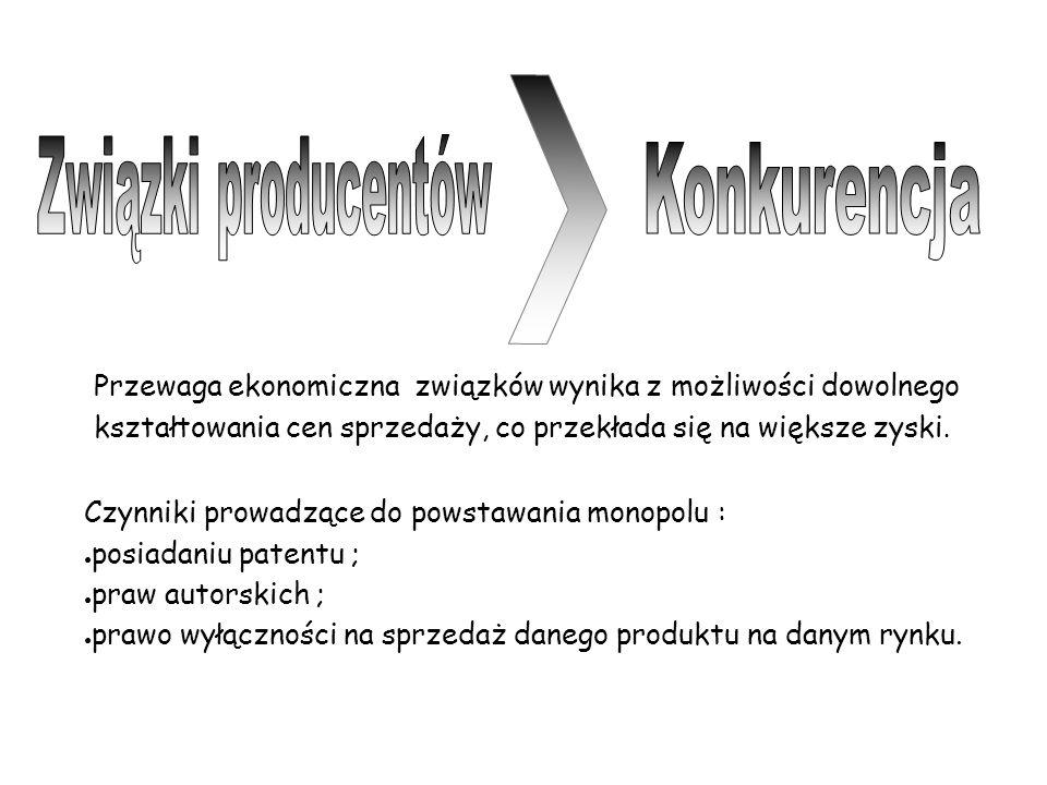 Czynniki prowadzące do powstawania monopolu : ● posiadaniu patentu ; ● praw autorskich ; ● prawo wyłączności na sprzedaż danego produktu na danym rynk