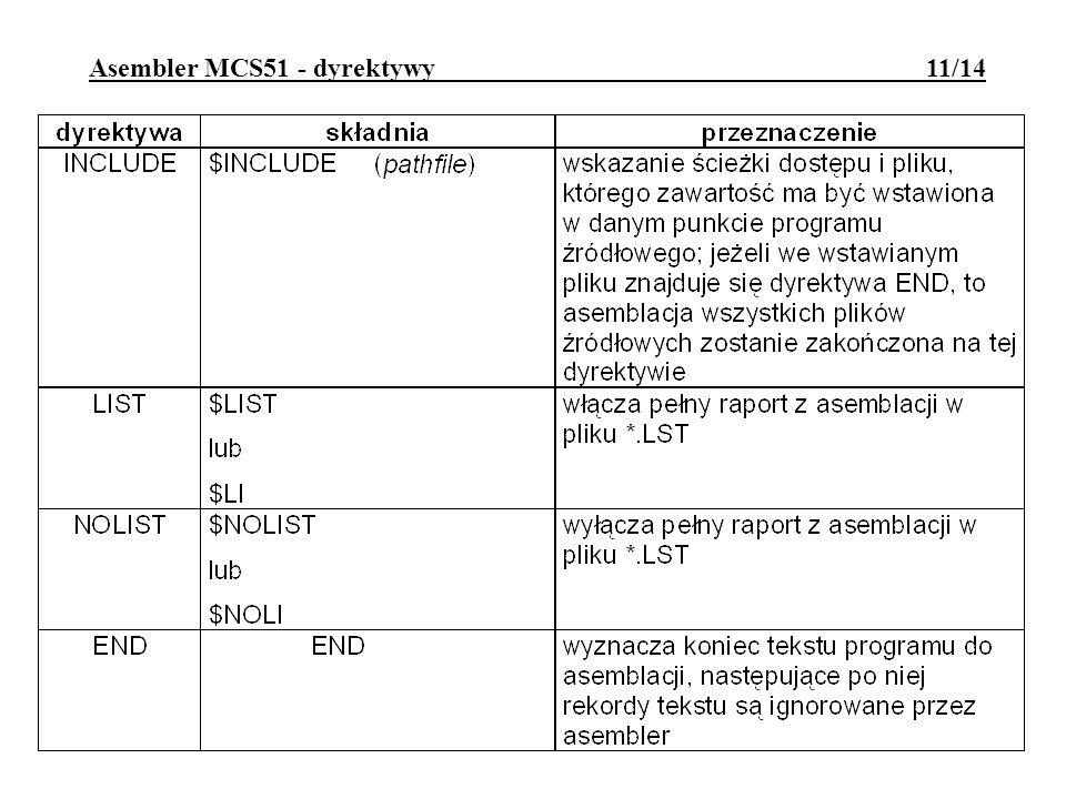Asembler MCS51 - dyrektywy 11/14