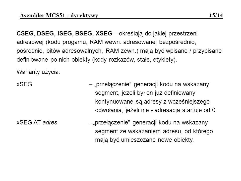 Asembler MCS51 - dyrektywy 15/14 CSEG, DSEG, ISEG, BSEG, XSEG – określają do jakiej przestrzeni adresowej (kodu progamu, RAM wewn.
