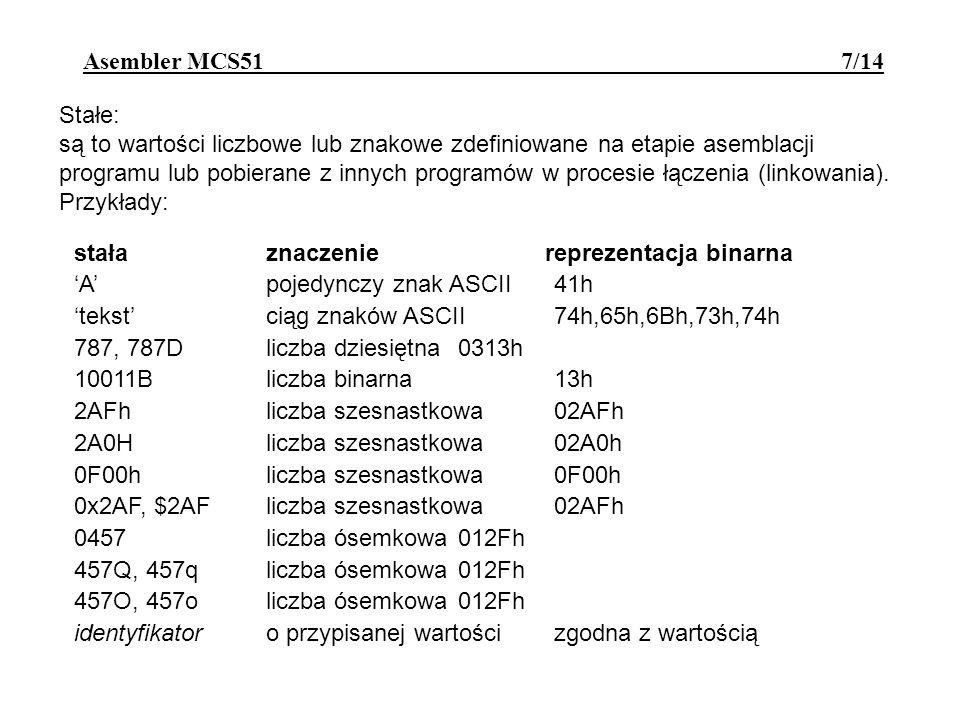 Stałe: są to wartości liczbowe lub znakowe zdefiniowane na etapie asemblacji programu lub pobierane z innych programów w procesie łączenia (linkowania).