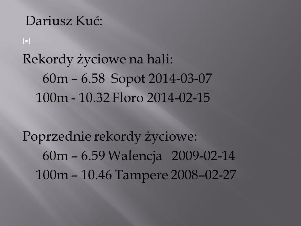 Dariusz Kuć:  Rekordy życiowe na hali: 60m – 6.58 Sopot 2014-03-07 100m - 10.32 Floro 2014-02-15 Poprzednie rekordy życiowe: 60m – 6.59 Walencja 2009