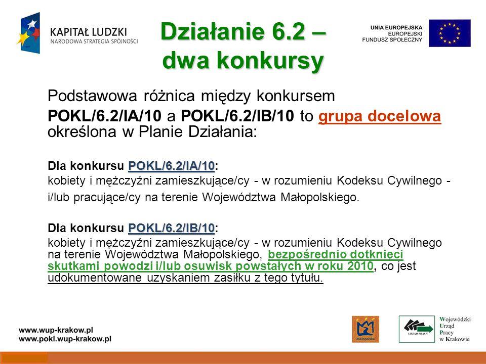 Działanie 6.2 – dwa konkursy Podstawowa różnica między konkursem POKL/6.2/IA/10 a POKL/6.2/IB/10 to grupa docelowa określona w Planie Działania: POKL/6.2/IA/10 Dla konkursu POKL/6.2/IA/10: kobiety i mężczyźni zamieszkujące/cy - w rozumieniu Kodeksu Cywilnego - i/lub pracujące/cy na terenie Województwa Małopolskiego.