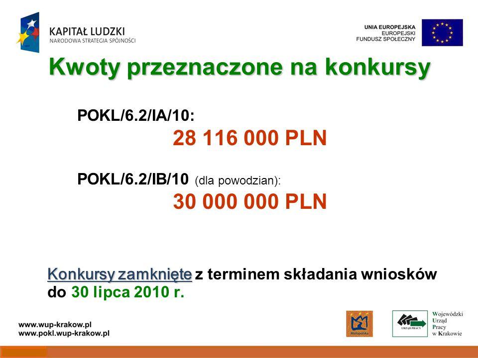 Pomoc publiczna W przypadku form wsparcia przewidzianych do realizacji w ramach Działania 6.2 występuje pomoc de minimis.