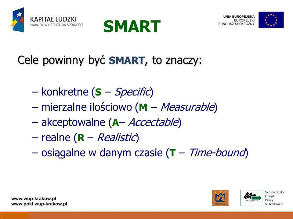 SMART Cele powinny być SMART, to znaczy: –konkretne ( S – Specific) –mierzalne ilościowo ( M – Measurable) –akceptowalne ( A – Accectable) –realne ( R – Realistic) –osiągalne w danym czasie ( T – Time-bound)
