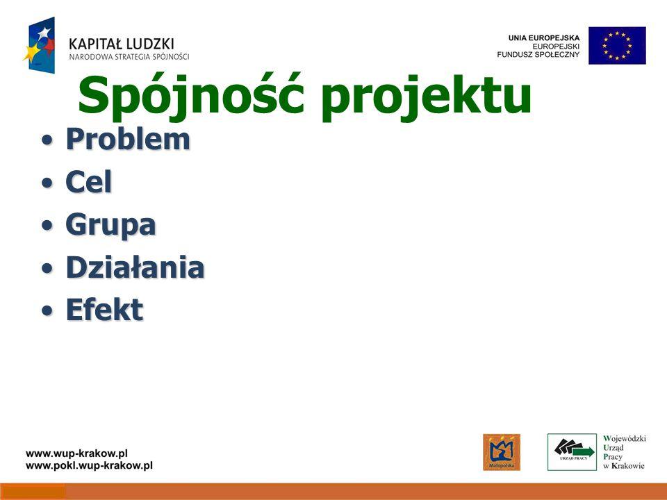 Spójność projektu ProblemProblem CelCel GrupaGrupa DziałaniaDziałania EfektEfekt