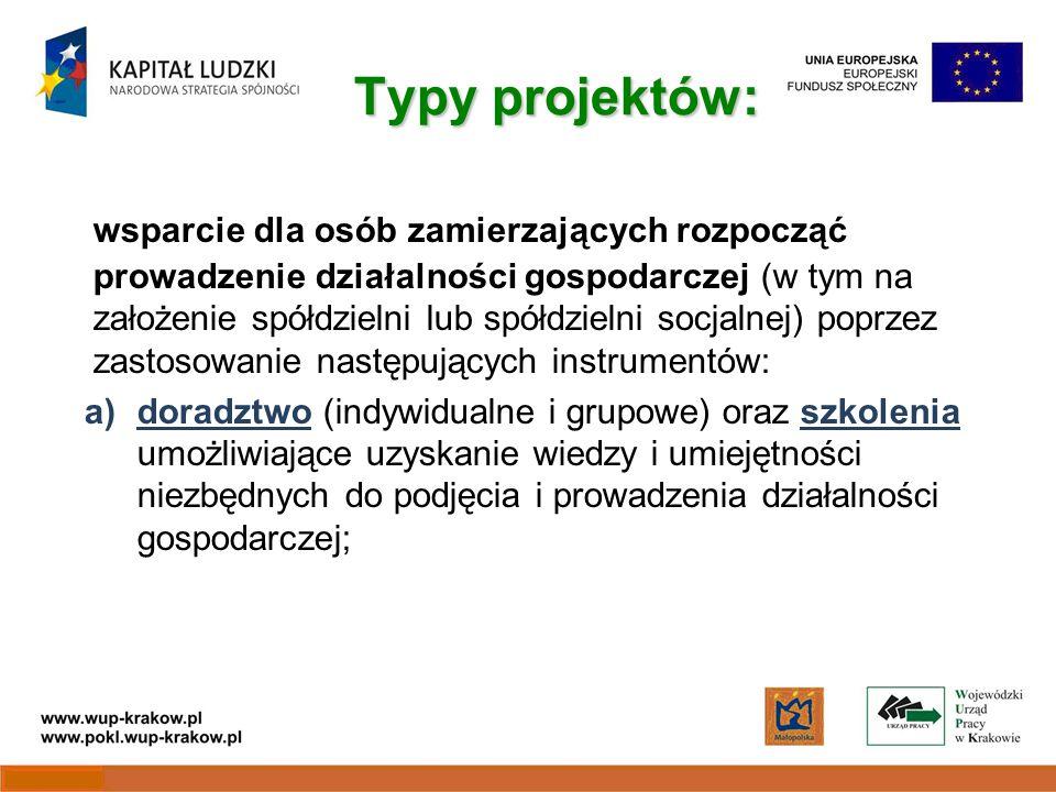 Cele projektu 20 pkt.Grupy docelowe projektu 15 pkt.