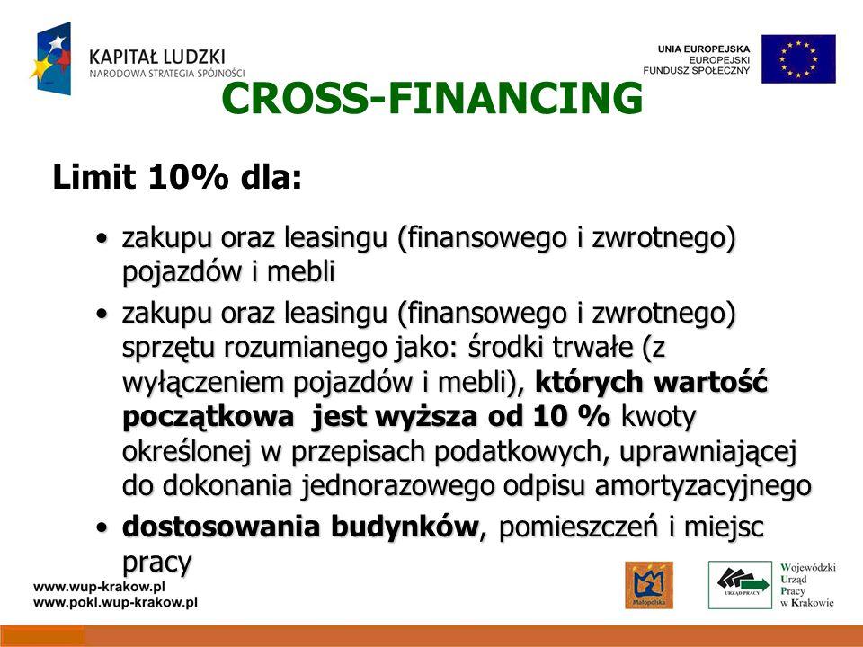 CROSS-FINANCING Limit 10% dla: zakupu oraz leasingu (finansowego i zwrotnego) pojazdów i meblizakupu oraz leasingu (finansowego i zwrotnego) pojazdów i mebli zakupu oraz leasingu (finansowego i zwrotnego) sprzętu rozumianego jako: środki trwałe (z wyłączeniem pojazdów i mebli), których wartość początkowa jest wyższa od 10 % kwoty określonej w przepisach podatkowych, uprawniającej do dokonania jednorazowego odpisu amortyzacyjnegozakupu oraz leasingu (finansowego i zwrotnego) sprzętu rozumianego jako: środki trwałe (z wyłączeniem pojazdów i mebli), których wartość początkowa jest wyższa od 10 % kwoty określonej w przepisach podatkowych, uprawniającej do dokonania jednorazowego odpisu amortyzacyjnego dostosowania budynków, pomieszczeń i miejsc pracydostosowania budynków, pomieszczeń i miejsc pracy