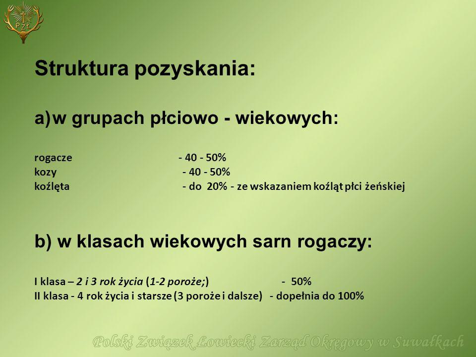 Struktura pozyskania: a)w grupach płciowo - wiekowych: rogacze - 40 - 50% kozy - 40 - 50% koźlęta - do 20% - ze wskazaniem koźląt płci żeńskiej b) w k