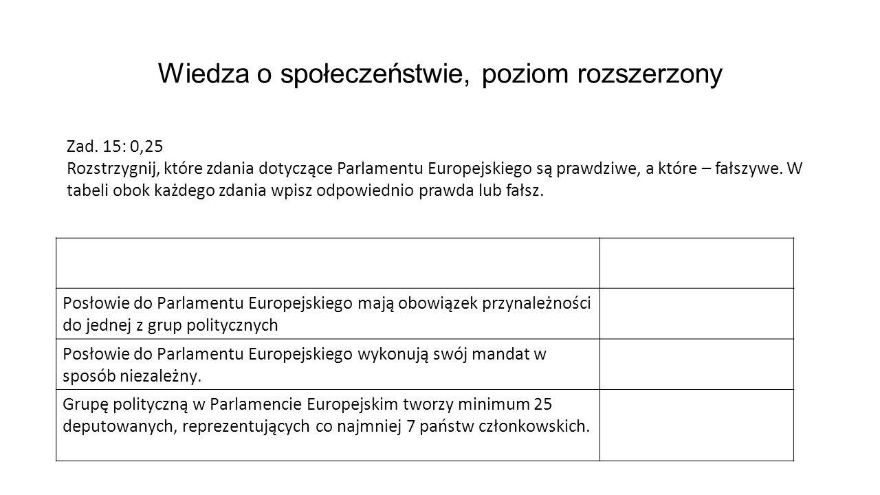 Wiedza o społeczeństwie, poziom rozszerzony Zad. 15: 0,25 Rozstrzygnij, które zdania dotyczące Parlamentu Europejskiego są prawdziwe, a które – fałszy