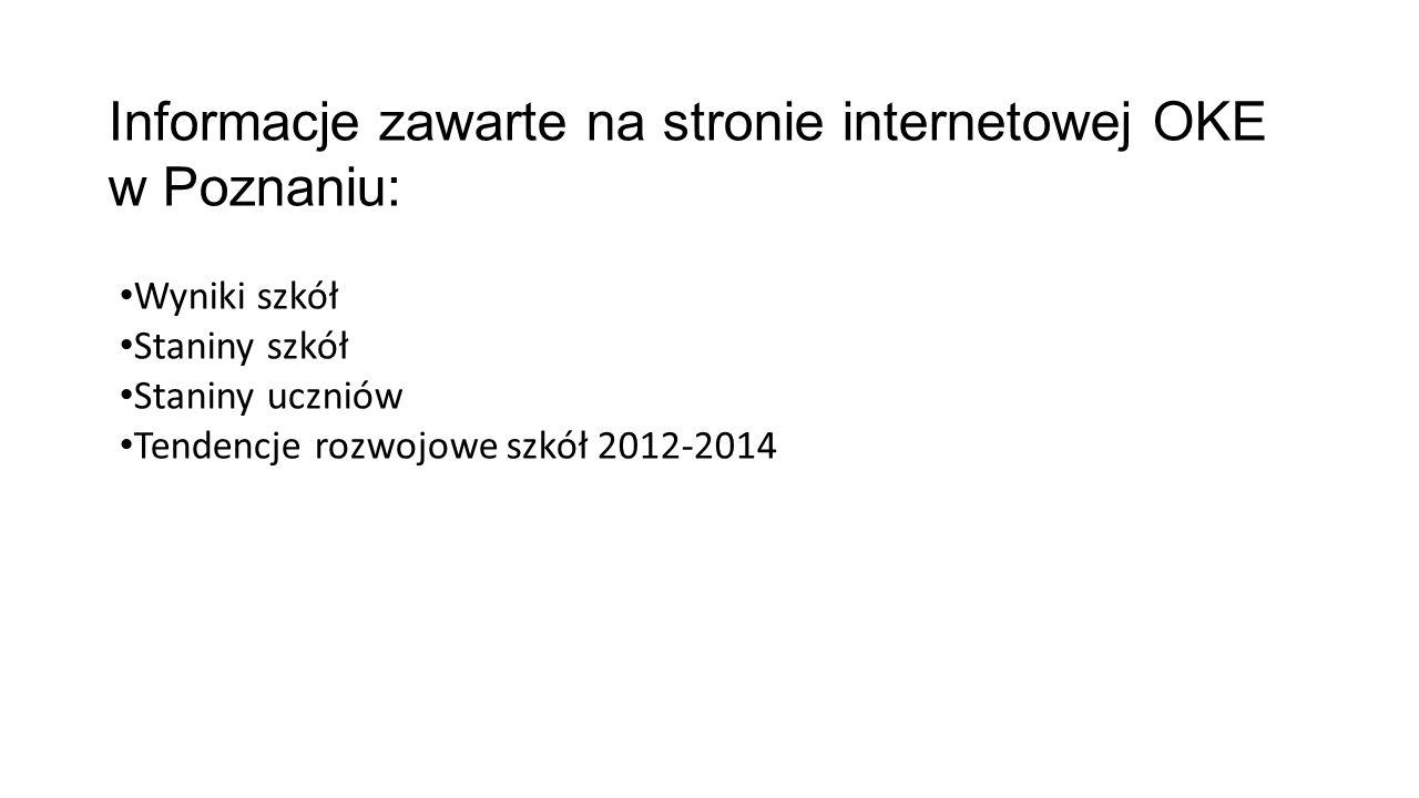 Informacje zawarte na stronie internetowej OKE w Poznaniu: Wyniki szkół Staniny szkół Staniny uczniów Tendencje rozwojowe szkół 2012-2014