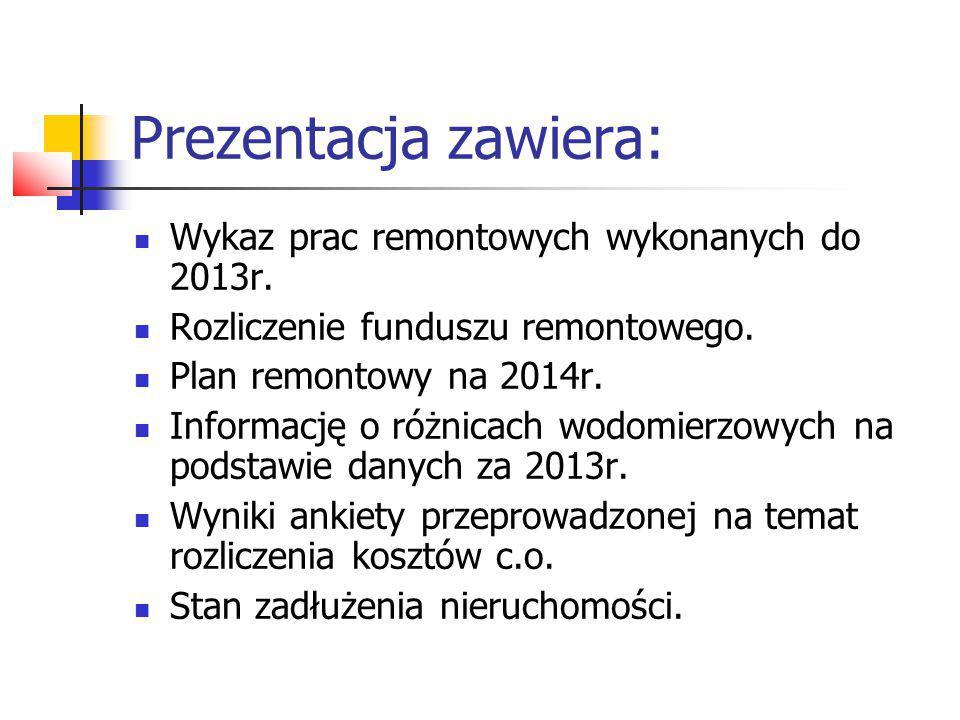 Prace remontowe wykonane do 2013r Ul.Sztukowskiego 9-13 - wieżowiec 2008/2010r.