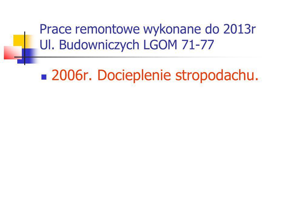 Rozliczenie funduszu remontowego do 2013r.Na nieruchomości wielobudynkowej przy ul.