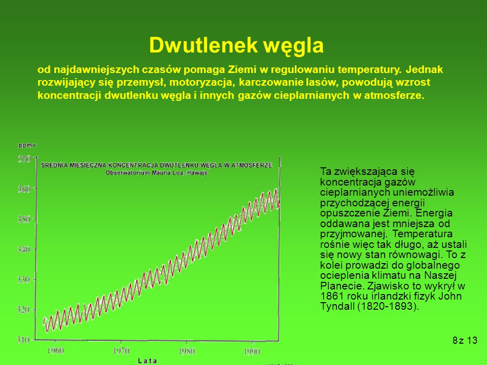 9 Skąd te gazy cieplarniane? 9 z 13