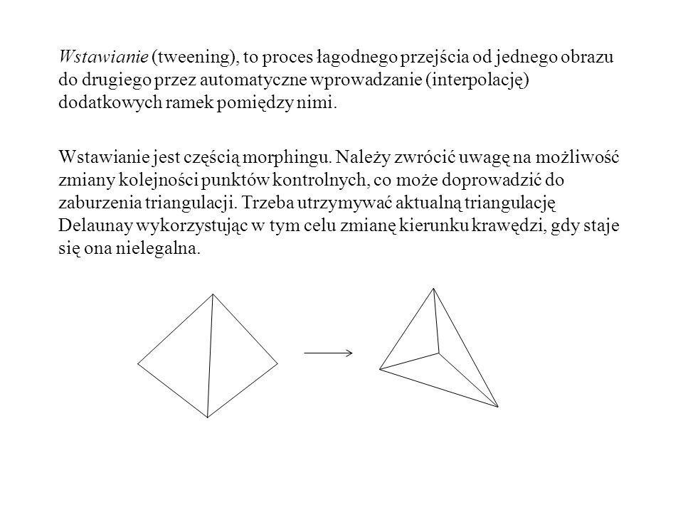 Wstawianie (tweening), to proces łagodnego przejścia od jednego obrazu do drugiego przez automatyczne wprowadzanie (interpolację) dodatkowych ramek po