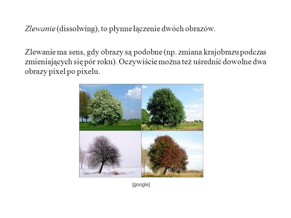 Zlewanie (dissolwing), to płynne łączenie dwóch obrazów. Zlewanie ma sens, gdy obrazy są podobne (np. zmiana krajobrazu podczas zmieniających się pór