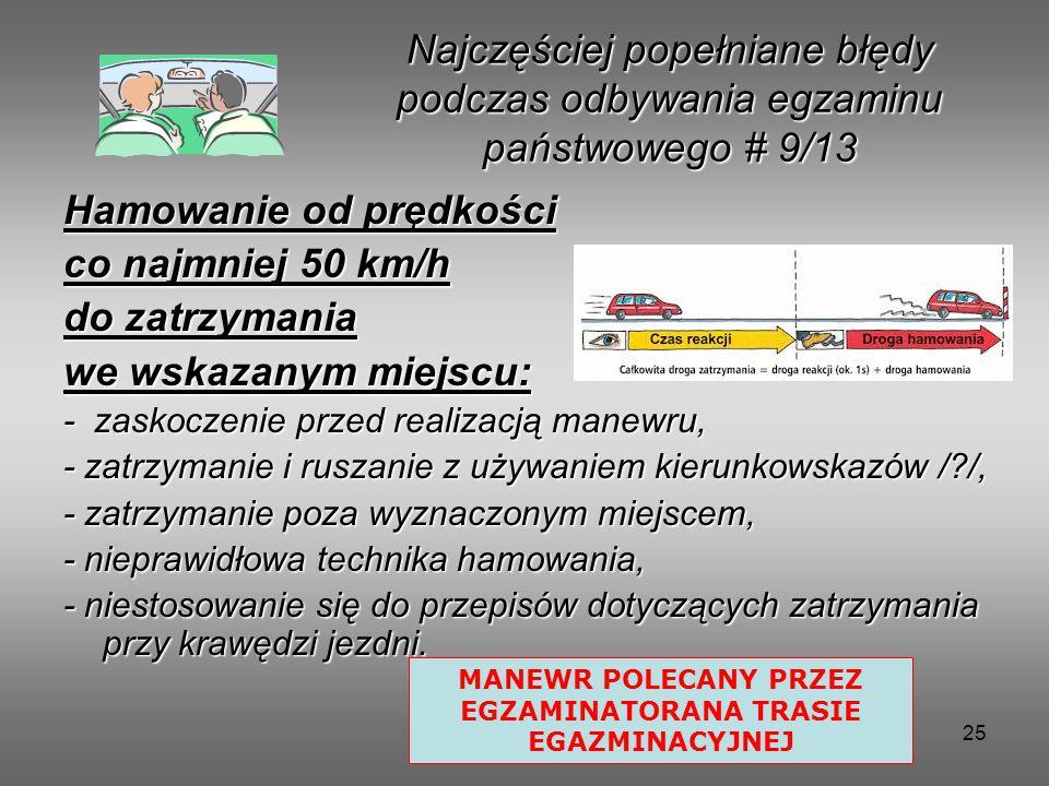 25 Hamowanie od prędkości co najmniej 50 km/h do zatrzymania we wskazanym miejscu: - zaskoczenie przed realizacją manewru, - zatrzymanie i ruszanie z używaniem kierunkowskazów /?/, - zatrzymanie poza wyznaczonym miejscem, - nieprawidłowa technika hamowania, - niestosowanie się do przepisów dotyczących zatrzymania przy krawędzi jezdni.