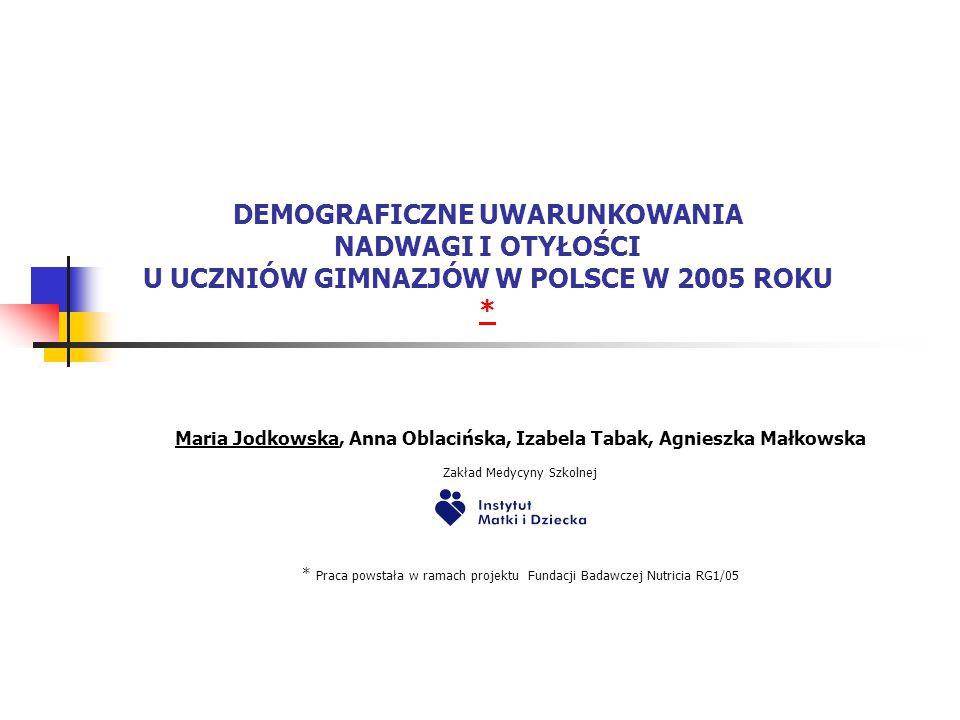 Cel pracy zbadanie częstości występowania nadwagi i otyłości u uczniów gimnazjów (wiek 13, 14 i 15 lat) w Polsce z uwzględnieniem: płci wieku miejsca zamieszkania