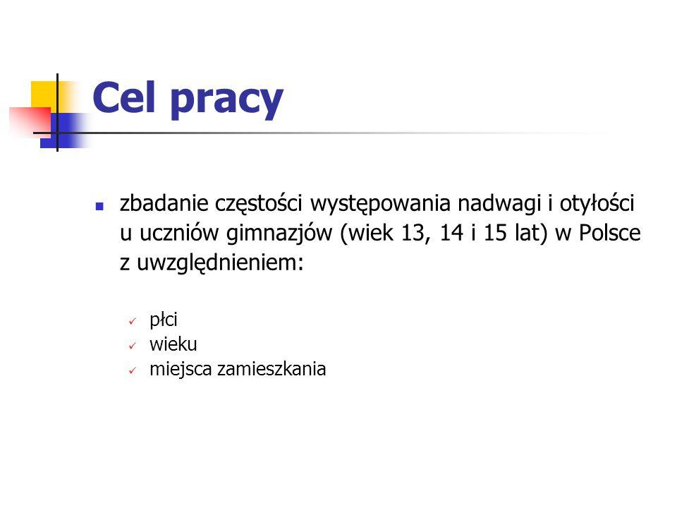 Dobór próby Kujawsko- pomorskie Małopolskie Podlaskie Pomorskie lubuskie Województwa wybrane do badania