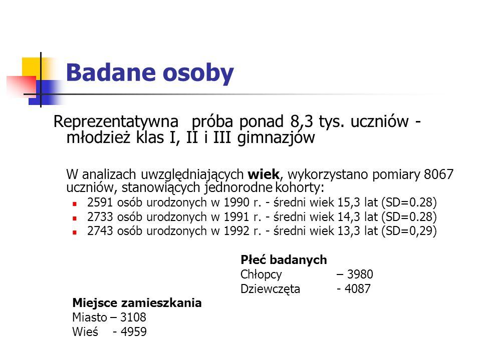Podsumowanie Nadmiar masy ciała występuje u 13% młodzieży w wieku 13 -15 lat w Polsce, w tym otyłość u 4,5%; częściej u dziewcząt niż u chłopców; Problem otyłości w tej grupie wiekowej w równym stopniu dotyczy młodzieży wiejskiej jak i miejskiej, z tą różnicą, że na wsi jest więcej otyłych chłopców, a w mieście otyłych dziewcząt.
